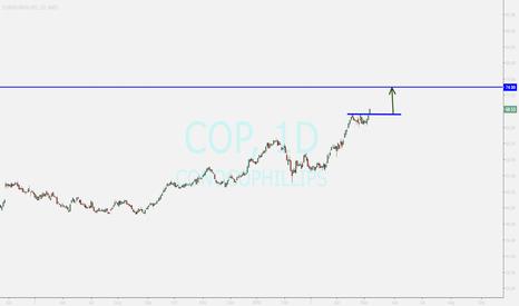 COP: cop...buy opportunity
