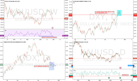 XAUUSD: XAU/USD I SEE A XMAS GIFT FOR GOLD TO EVERYBODY-HAPPY XMAS