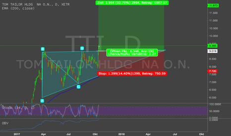 TTI: Tom Tailor verlässt das Dreieck!