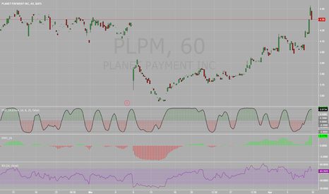 PLPM: PLML headed for a fall