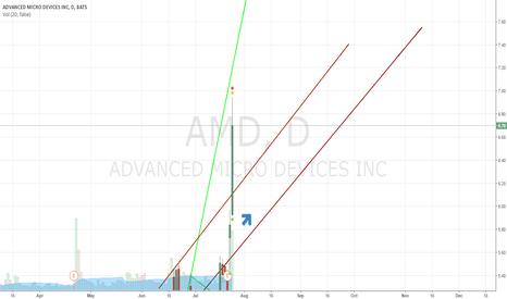 AMD: Pro Non-Toxic Blue