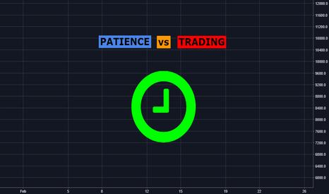 BTCUSD: Patience vs Trading