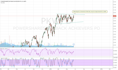 PKW: PKW, Notes on Drawing, Watching for Breakout