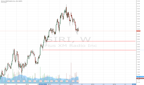 SIRI: Is Apple Inc. (NASDAQ:AAPL) The Death of SIRI?