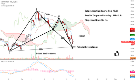 TATAMOTORS: Tata Motors : Potential Bullish Bat in Making !!!