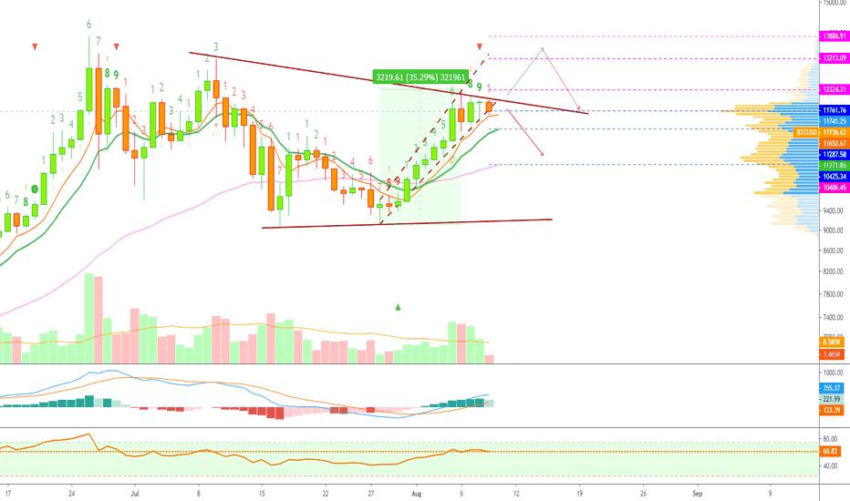btcusd kraken tradingview)