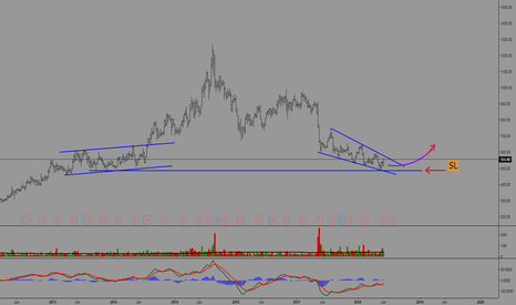 GLENMARK: GLENMARK PHARMA At Support