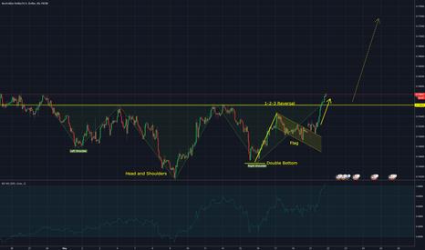 AUDUSD: AUDUSD - Major price breakout as predicted!