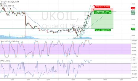 UKOIL: oil2
