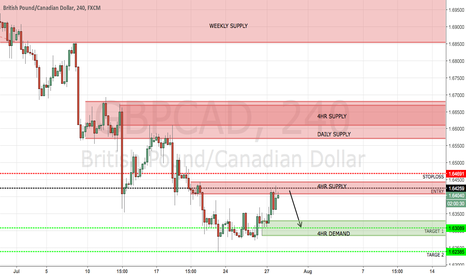 GBPCAD: GBPCAD 4HR SHORT