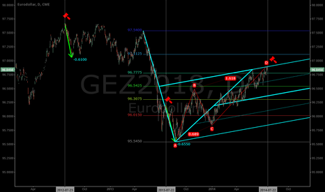 GEZ2018: Liquidation season.