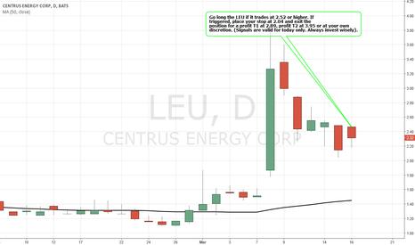 LEU: Simple Trading Techniques – Bullish Strategy