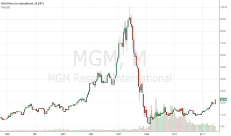 MGM: MGM set for takeoff?