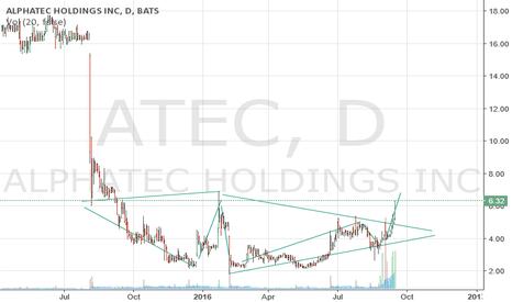 ATEC: ATEC Long
