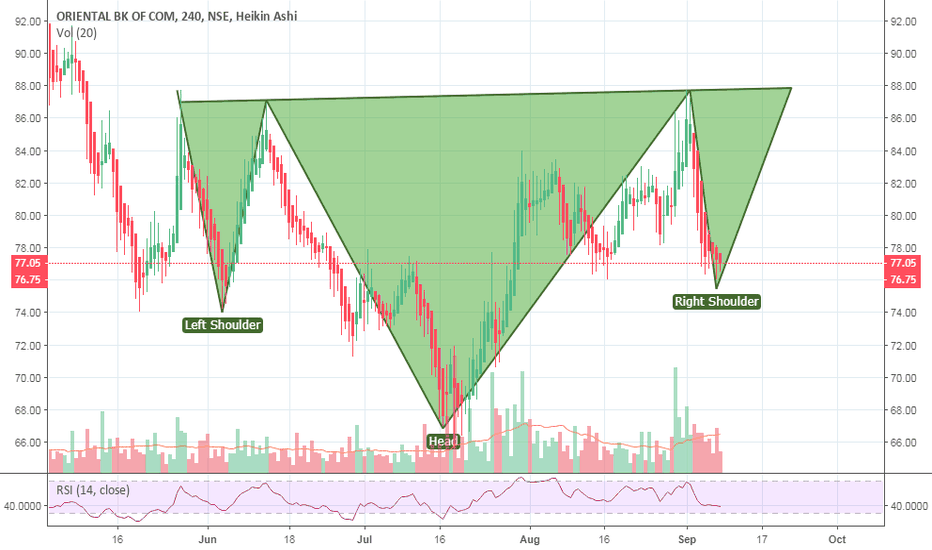ORIENTBANK: LONG ORIENTAL BANK OF COMMERCE