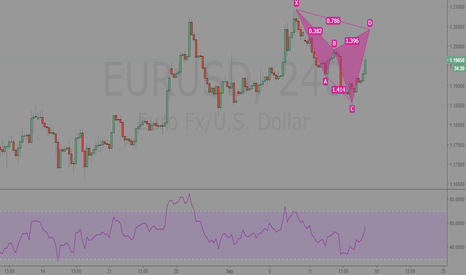 EURUSD: EURUSD 4hr Analysis