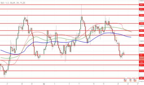 XAUUSD: XAU/USD: emas bergerak turun