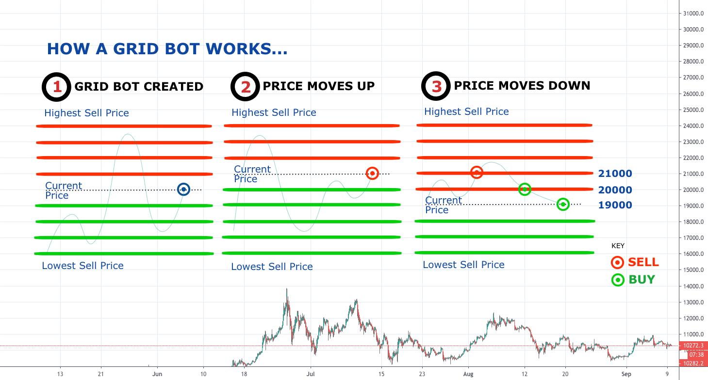 grafico xmr btc prezzo bitcoin chart gbp