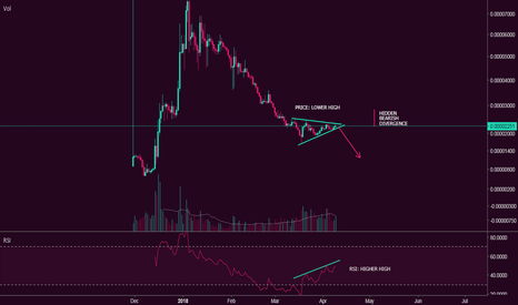 ADABTC: CARDANO IS LIKELY TO FALL FURTHER