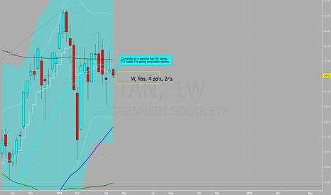 TAN: Solar Stocks