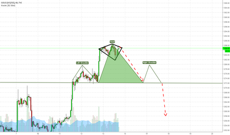 GOLD: Ons h1