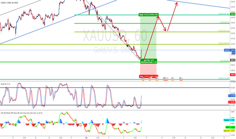 XAUUSD: Gold ( XAUUSD ) long to 1234 possible 1248