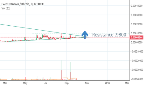 EGCBTC: EGCBTC Accumulation trend-line - not typical P&D
