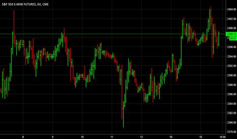 ES1!: Short Sell ES-Mini towards 2378
