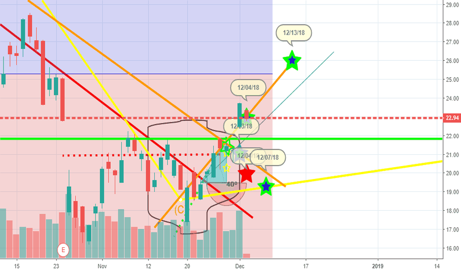 AMD: my analysis of the siuation
