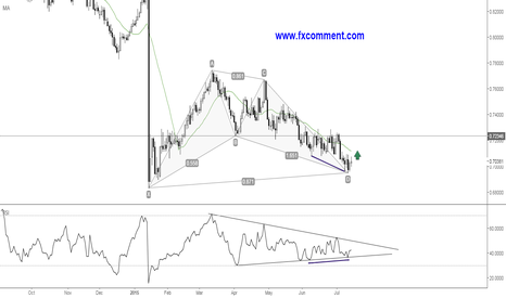 AUDCHF: AUDCHF on the verge of strong correction