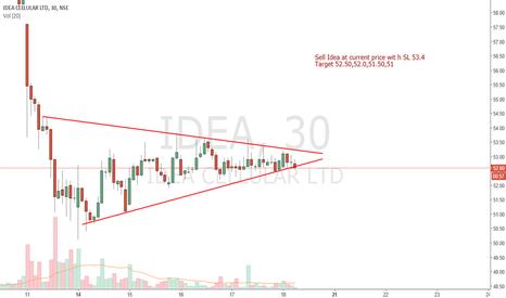 IDEA: IDEA