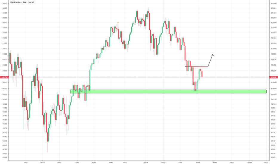 GER30: DAX 11350 REJECTED AND THEN SOME - LETS PREPARE FOR 10500