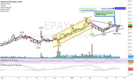 EPAY: Bullish Symmetrical Continuation Triangle