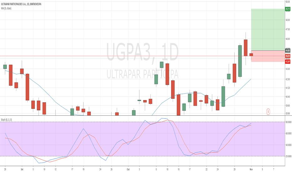 UGPA3: UGPA3, ultima chamada