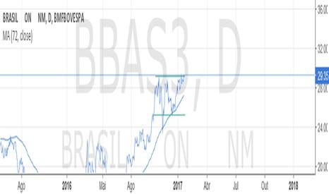 BBAS3: Vender BBAS3