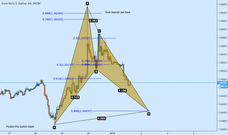 EURUSD: EURUSD UPDATE and trading opportunity