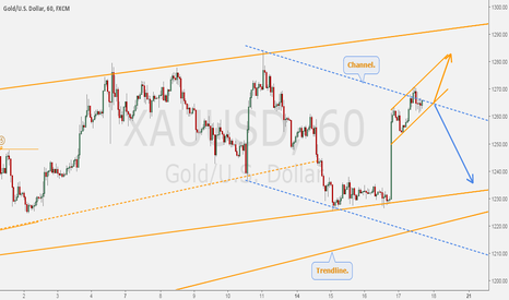 XAUUSD: GOLD/DOLLAR - A glimpse on hourly structures.