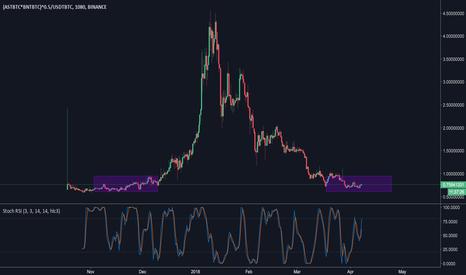 btc zec tradingview
