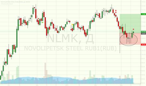 NLMK: НЛМК лонг