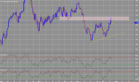 USDCAD: USD/CAD>>>Rallentamento Weekly