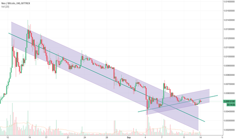 NEOBTC: End of downtrend