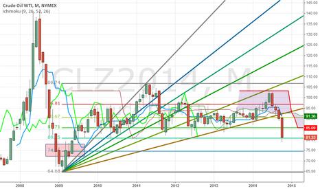CLZ2014: IF BREAKING 81, 75 LOOKING GOOD
