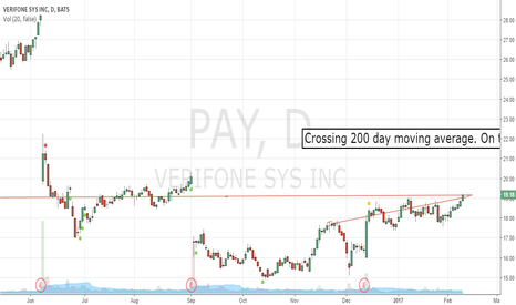 PAY: Breaking out
