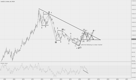 XAUUSD: Gold may look up!