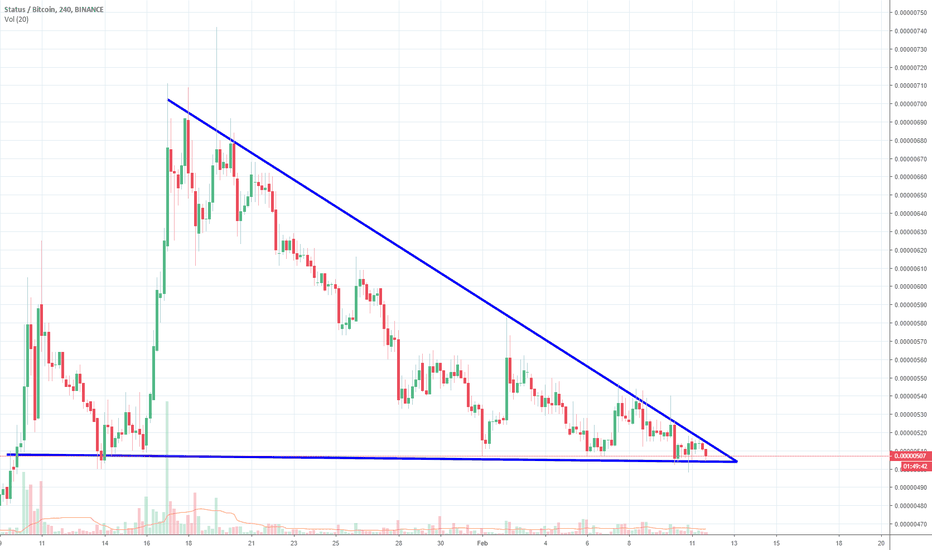 SNTBTC: SNT/BTC IS ABOUT TO EXPLODE