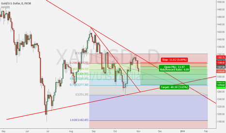 XAUUSD: Gold this week (Next Week: Nov 4 - Nov 10) trade setup