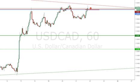 USDCAD: UsdCad Продажа по текущим