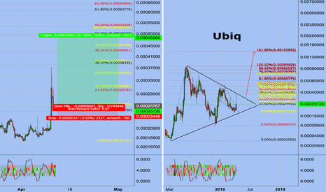 UBQBTC: Ubiq