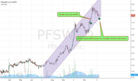 PFSW: PFSweb Inc. Large Insider Buy #bullish