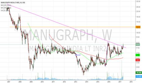 MANUGRAPH: manugraph